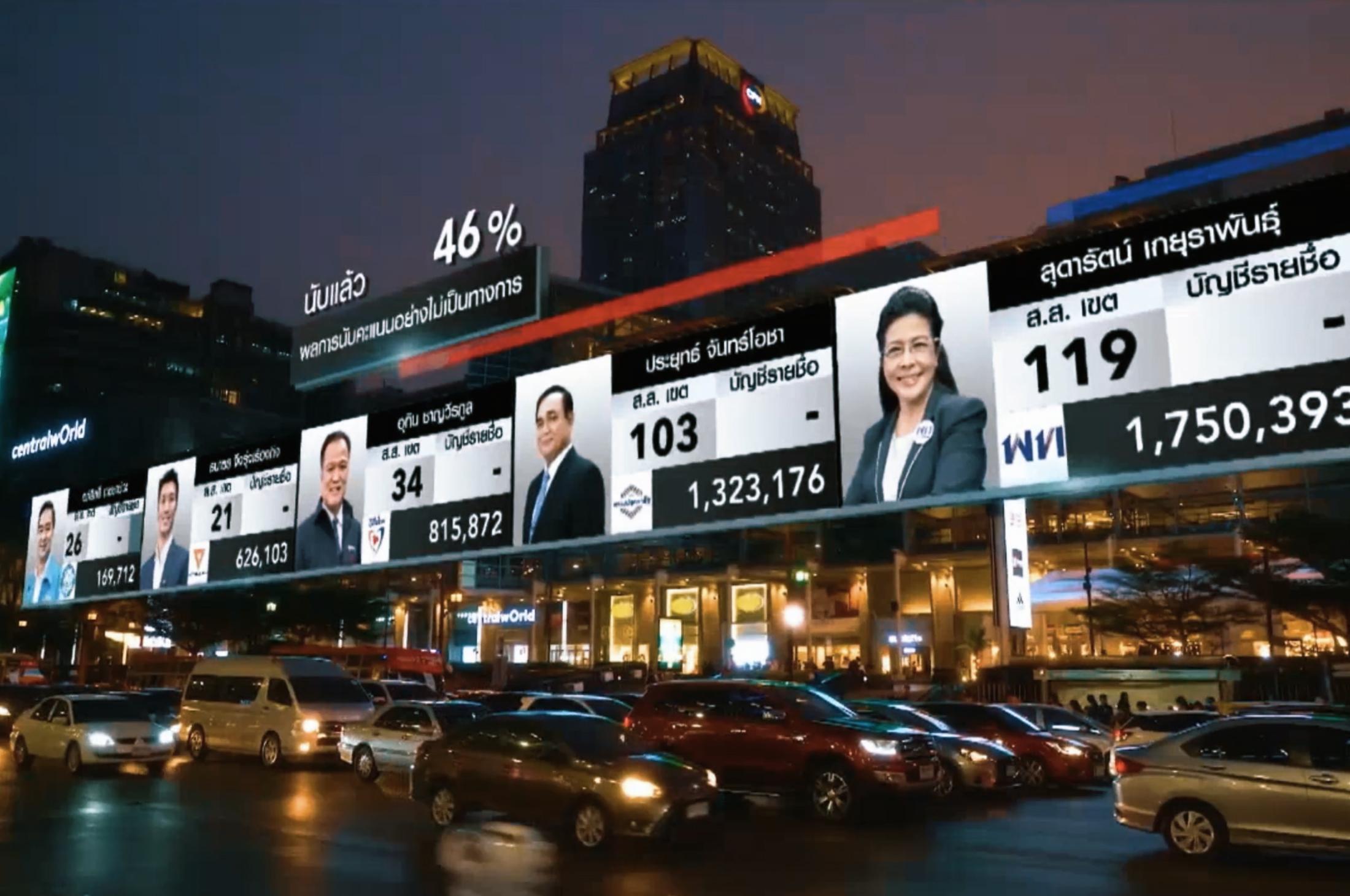 Thai Election